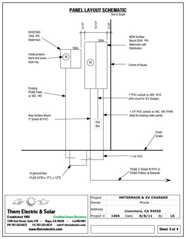 Floor Plan Schematic Panel Elevation